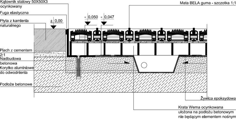 Sposób montażu wycieraczki zewnętrznej na kracie Wema z korytkiem odwadniającym