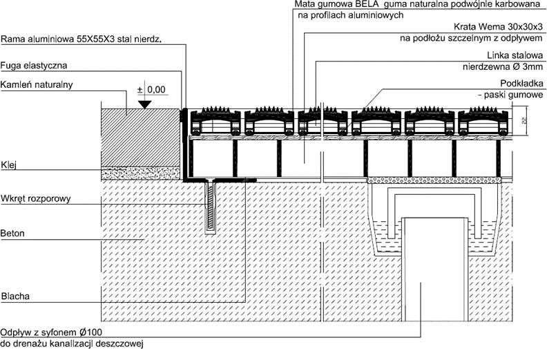 Sposób montażu wycieraczki zewnętrznej na kracie Wema