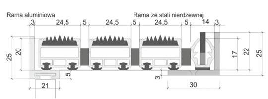 Maty czyszczące o wysokości 18/22 mm - CLASSIC